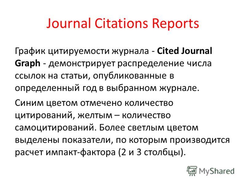 График цитируемости журнала - Cited Journal Graph - демонстрирует распределение числа ссылок на статьи, опубликованные в определенный год в выбранном журнале. Синим цветом отмечено количество цитирований, желтым – количество самоцитирований. Более св