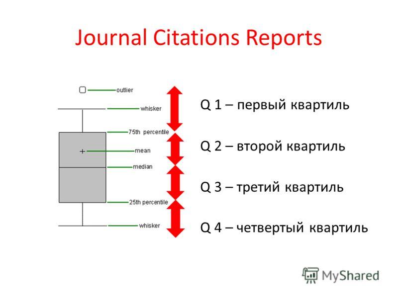 Journal Citations Reports Q 1 – первый квартиль Q 2 – второй квартиль Q 3 – третий квартиль Q 4 – четвертый квартиль