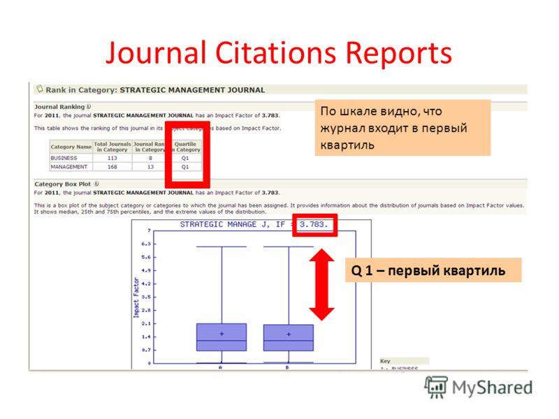 Journal Citations Reports Q 1 – первый квартиль По шкале видно, что журнал входит в первый квартиль