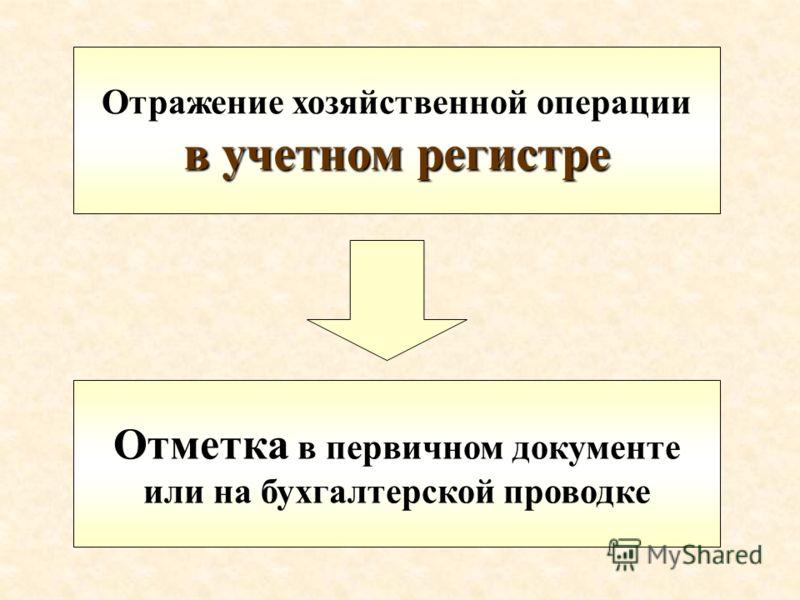 Отражение хозяйственной операции в учетном регистре Отметка в первичном документе или на бухгалтерской проводке