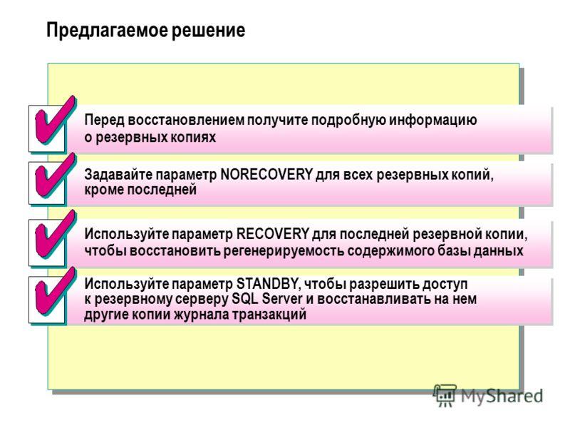 Предлагаемое решение Перед восстановлением получите подробную информацию о резервных копиях Перед восстановлением получите подробную информацию о резервных копиях Задавайте параметр NORECOVERY для всех резервных копий, кроме последней Задавайте парам