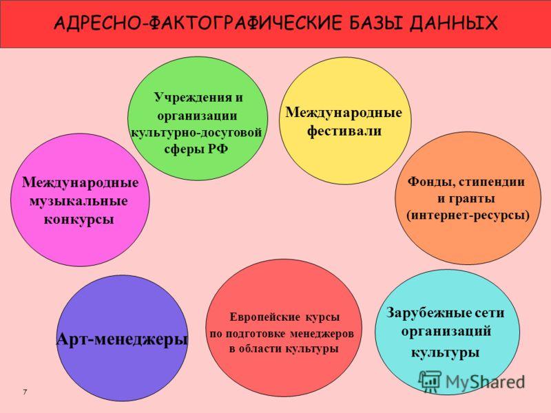 6 тематические БД Диск