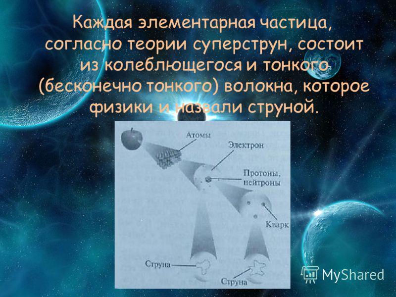 Каждая элементарная частица, согласно теории суперструн, состоит из колеблющегося и тонкого (бесконечно тонкого) волокна, которое физики и назвали струной.