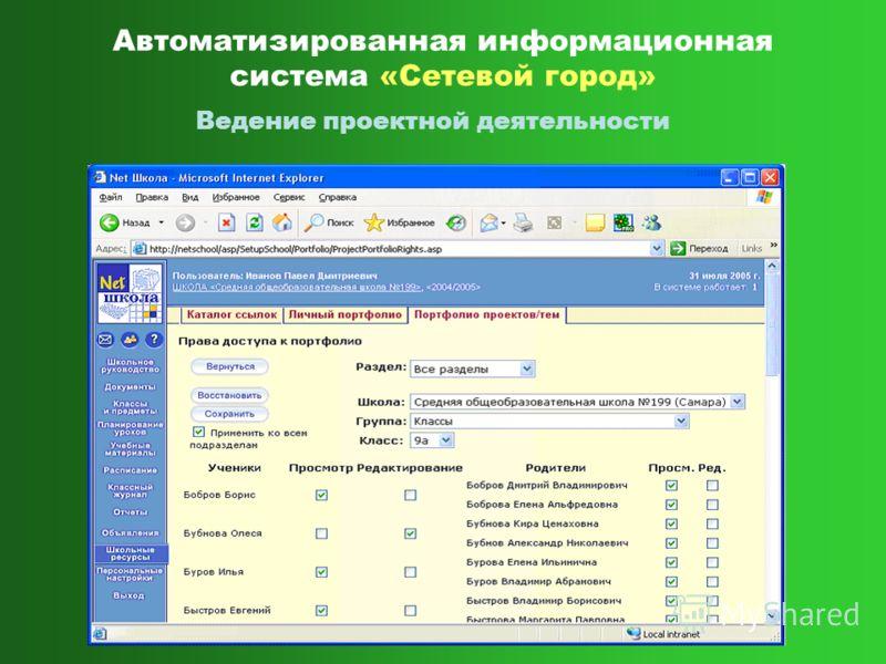 Ведение проектной деятельности Автоматизированная информационная система «Сетевой город»