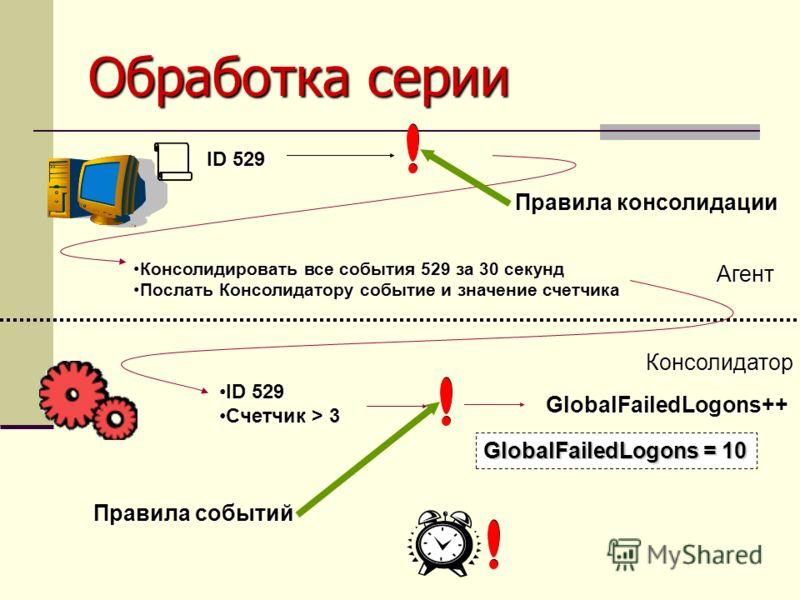 Обработка серии ID 529 GlobalFailedLogons = 10 Агент Консолидатор Консолидировать все события 529 за 30 секундКонсолидировать все события 529 за 30 секунд Послать Консолидатору событие и значение счетчикаПослать Консолидатору событие и значение счетч
