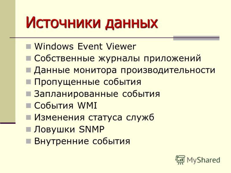 Источники данных Windows Event Viewer Собственные журналы приложений Данные монитора производительности Пропущенные события Запланированные события События WMI Изменения статуса служб Ловушки SNMP Внутренние события