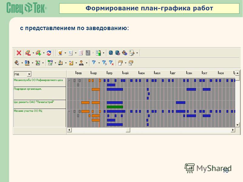 Формирование план-графика работ 16 с представлением по заведованию: