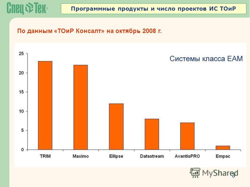 3 Программные продукты и число проектов ИС ТОиР По данным «ТОиР Консалт» на октябрь 2008 г.