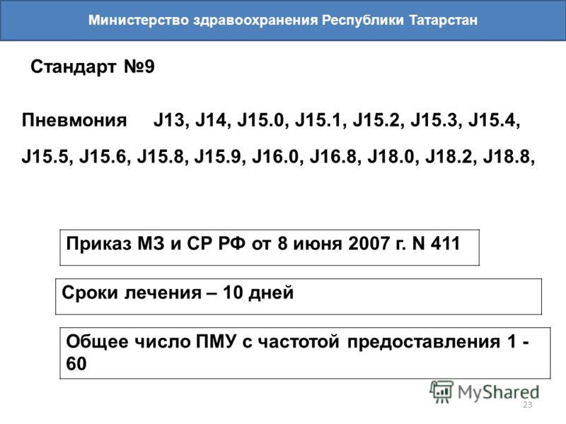 23 Министерство здравоохранения Республики Татарстан Стандарт 9 Пневмония J13, J14, J15.0, J15.1, J15.2, J15.3, J15.4, J15.5, J15.6, J15.8, J15.9, J16.0, J16.8, J18.0, J18.2, J18.8, Приказ МЗ и СР РФ от 8 июня 2007 г. N 411 Сроки лечения – 10 дней Об