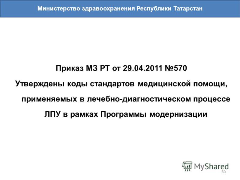 30 Министерство здравоохранения Республики Татарстан Приказ МЗ РТ от 29.04.2011 570 Утверждены коды стандартов медицинской помощи, применяемых в лечебно-диагностическом процессе ЛПУ в рамках Программы модернизации