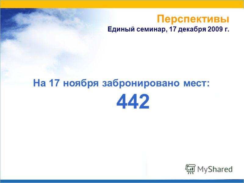 Перспективы Единый семинар, 17 декабря 2009 г. На 17 ноября забронировано мест: 442