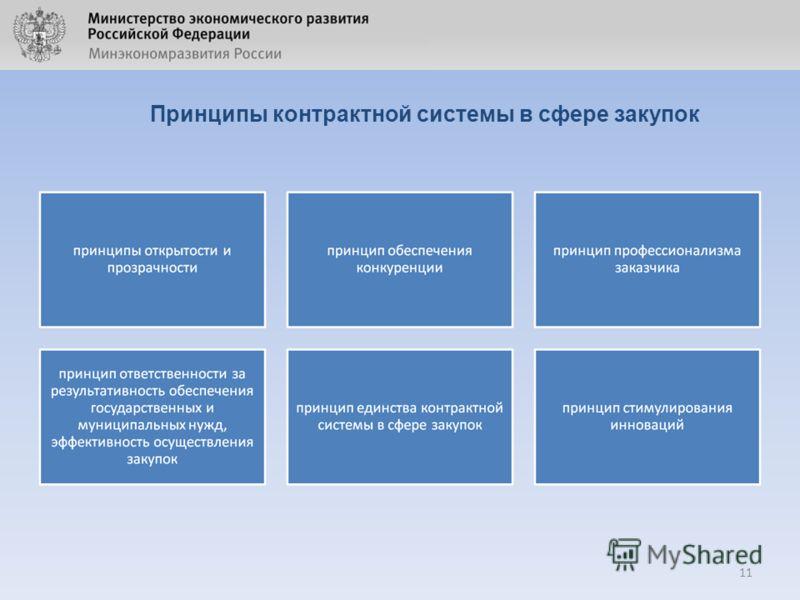 11 Принципы контрактной системы в сфере закупок