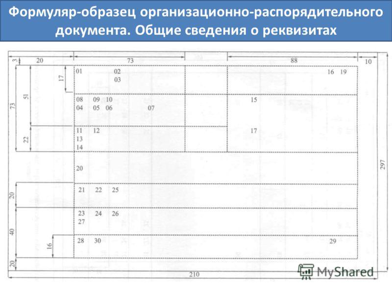 Формуляр-образец организационно-распорядительного документа. Общие сведения о реквизитах