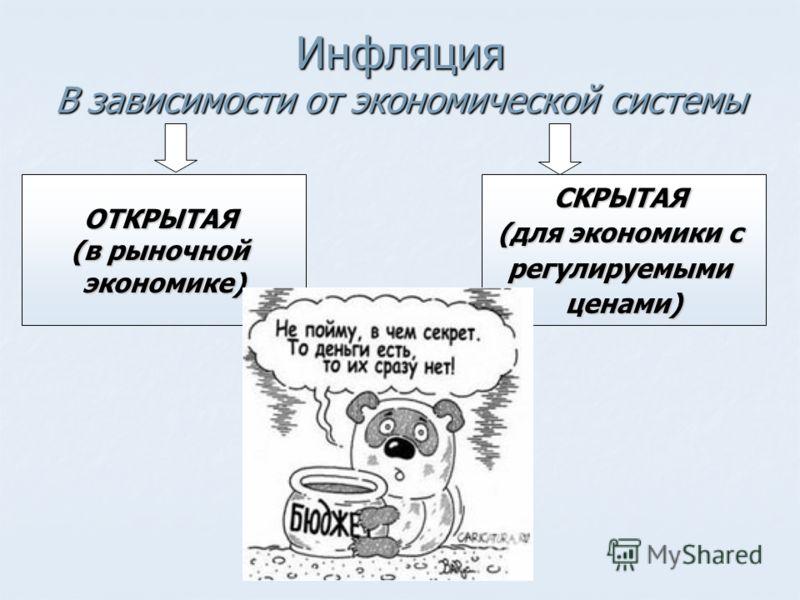 Инфляция В зависимости от экономической системы ОТКРЫТАЯ (в рыночной экономике)СКРЫТАЯ (для экономики с регулируемымиценами)