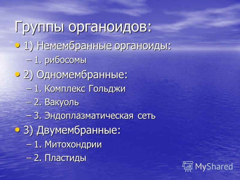 Группы органоидов: 1) Немембранные органоиды: 1) Немембранные органоиды: –1. рибосомы 2) Одномембранные: 2) Одномембранные: –1. Комплекс Гольджи –2. Вакуоль –3. Эндоплазматическая сеть 3) Двумембранные: 3) Двумембранные: –1. Митохондрии –2. Пластиды