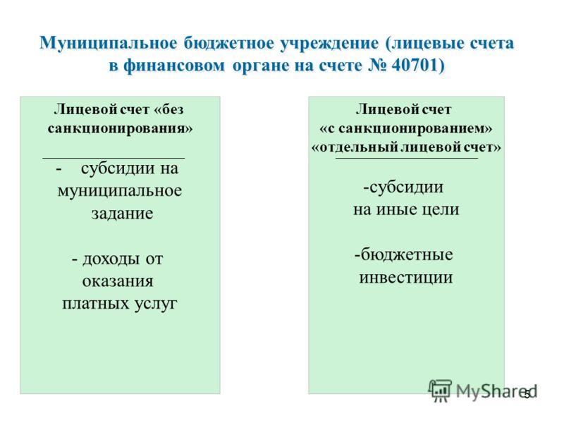 5 Лицевой счет «с санкционированием» «отдельный лицевой счет» -субсидии на иные цели -бюджетные инвестиции Лицевой счет «без санкционирования» - субсидии на муниципальное задание - доходы от оказания платных услуг Муниципальное бюджетное учреждение (