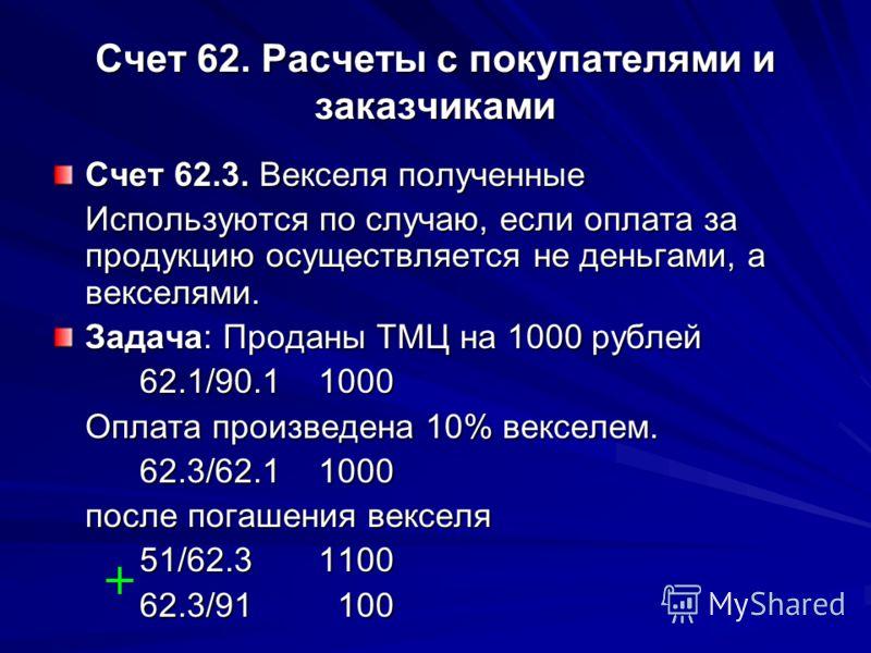 Счет 62. Расчеты с покупателями и заказчиками Счет 62.3. Векселя полученные Используются по случаю, если оплата за продукцию осуществляется не деньгами, а векселями. Задача: Проданы ТМЦ на 1000 рублей 62.1/90.1 1000 Оплата произведена 10% векселем. 6