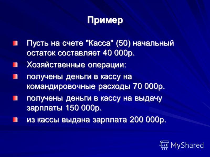 Пример Пусть на счете Касса (50) начальный остаток составляет 40 000р. Хозяйственные операции: получены деньги в кассу на командировочные расходы 70 000р. получены деньги в кассу на выдачу зарплаты 150 000р. из кассы выдана зарплата 200 000р.