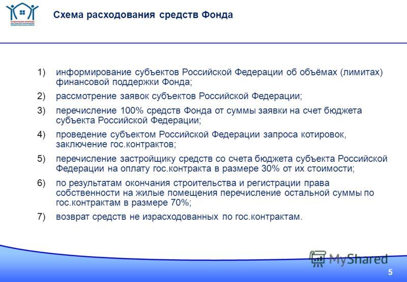 Схема расходования средств Фонда 1)информирование субъектов Российской Федерации об объёмах (лимитах) финансовой поддержки Фонда; 2)рассмотрение заявок субъектов Российской Федерации; 3)перечисление 100% средств Фонда от суммы заявки на счет бюджета