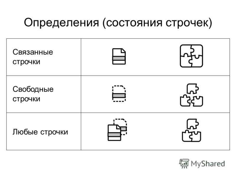 Определения (состояния строчек) Связанные строчки Свободные строчки Любые строчки
