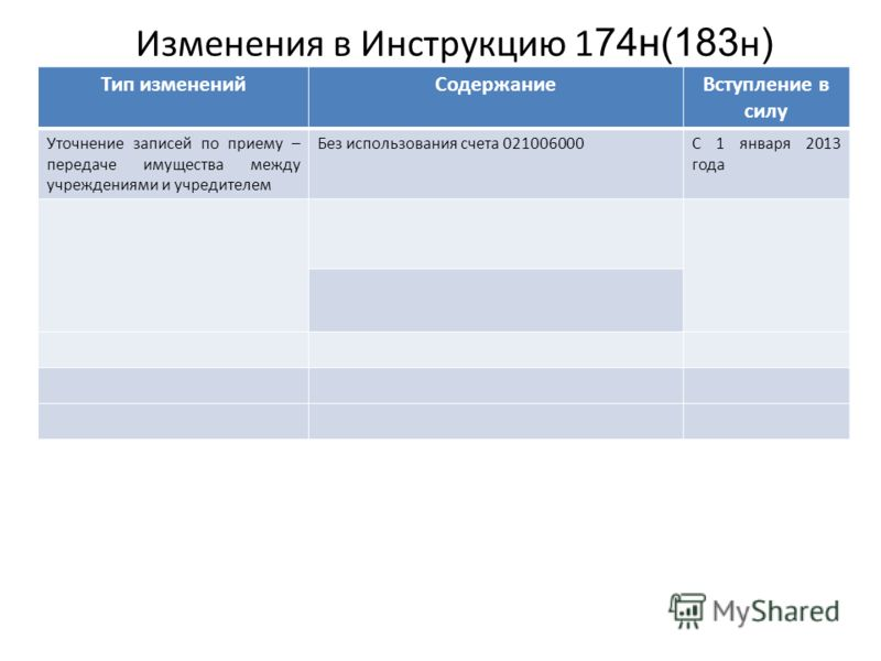 download International Relations of