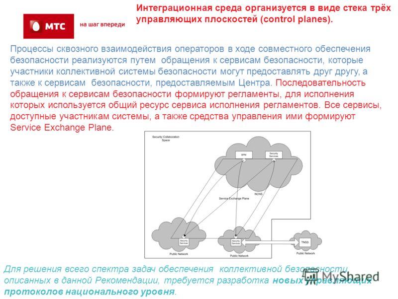 Интеграционная среда организуется в виде стека трёх управляющих плоскостей (control planes). Процессы сквозного взаимодействия операторов в ходе совместного обеспечения безопасности реализуются путем обращения к сервисам безопасности, которые участни