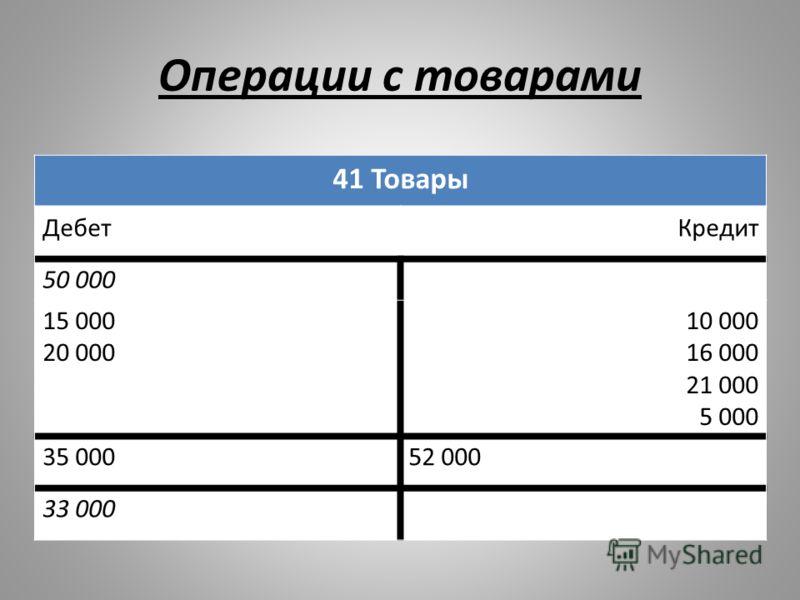 Операции с товарами 41 Товары ДебетКредит 50 000 15 000 20 000 10 000 16 000 21 000 5 000 35 00052 000 33 000
