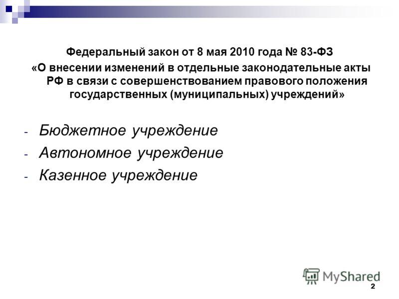 Федеральный закон от 8 мая 2010 года 83-ФЗ «О внесении изменений в отдельные законодательные акты РФ в связи с совершенствованием правового положения государственных (муниципальных) учреждений» - Бюджетное учреждение - Автономное учреждение - Казенно