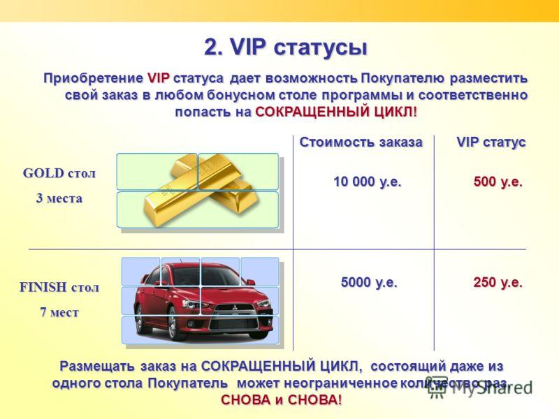 2. VIP статусы Приобретение VIP статуса дает возможность Покупателю разместить свой заказ в любом бонусном столе программы и соответственно попасть на СОКРАЩЕННЫЙ ЦИКЛ! Размещать заказ на СОКРАЩЕННЫЙ ЦИКЛ, состоящий даже из одного стола Покупатель мо