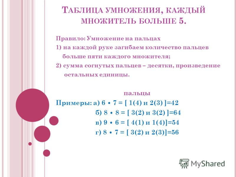 Т АБЛИЦА УМНОЖЕНИЯ, КАЖДЫЙ МНОЖИТЕЛЬ БОЛЬШЕ 5. Правило: Умножение на пальцах 1) на каждой руке загибаем количество пальцев больше пяти каждого множителя; 2) сумма согнутых пальцев – десятки, произведение остальных единицы. пальцы Примеры: а) 6 7 = [