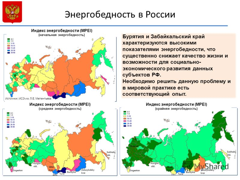 Энергобедность в России Индекс энергобедности (MPEI) (начальная энергобедность) Индекс энергобедности (MPEI) (средняя энергобедность) Индекс энергобедности (MPEI) (крайняя энергобедность) Бурятия и Забайкальский край характеризуются высокими показате