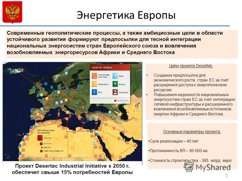 Энергетика Европы Цели проекта Desertek: Создание предпосылок для экономического роста стран ЕС за счет расширения доступа к энергетическим ресурсам Повышения надежности национальных энергосистем стран ЕС за счет интеграции сетевой инфраструктуры и р
