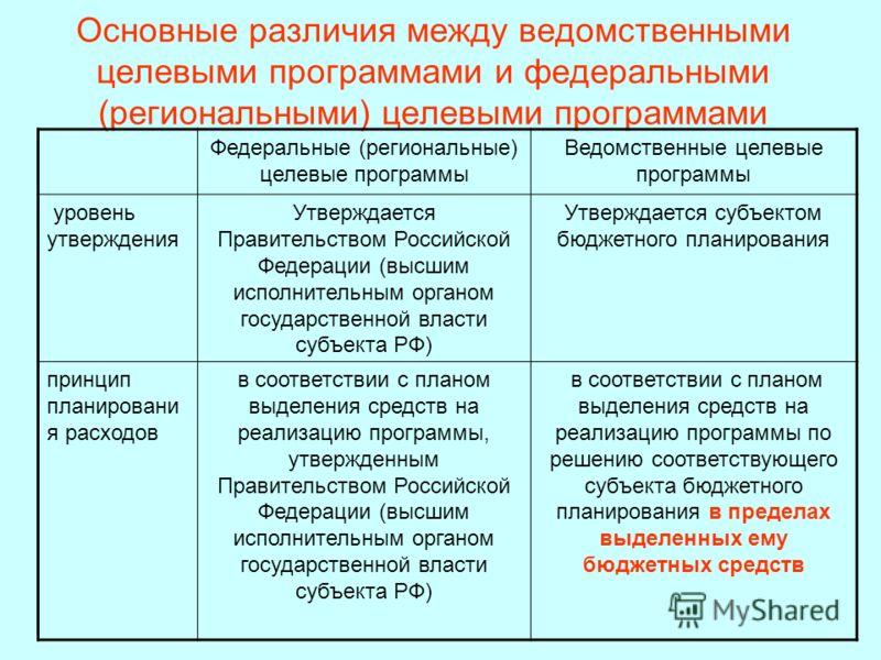 Основные различия между ведомственными целевыми программами и федеральными (региональными) целевыми программами Федеральные (региональные) целевые программы Ведомственные целевые программы уровень утверждения Утверждается Правительством Российской Фе