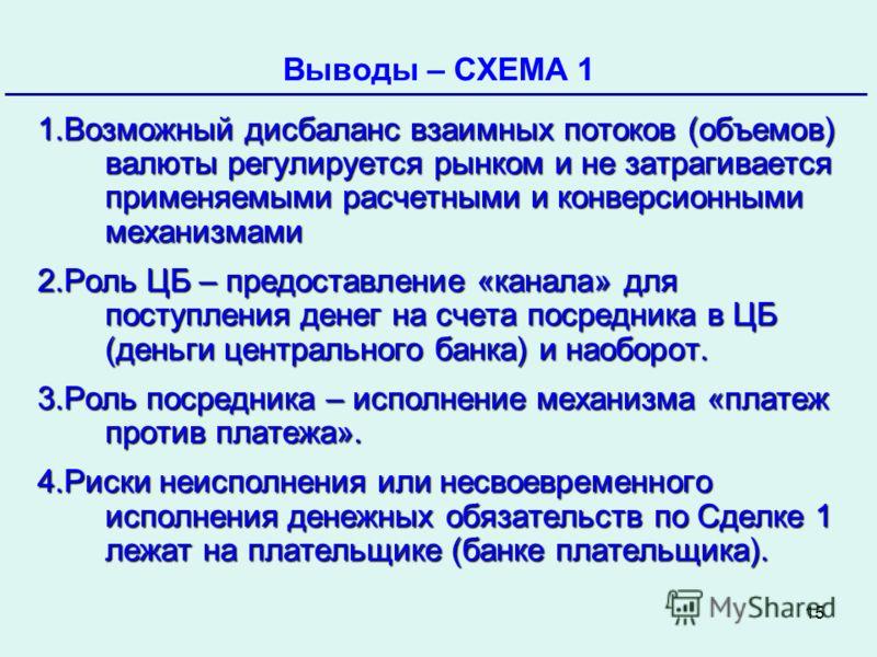 15 Банк России Выводы – СХЕМА 1 Октябрь 2009 1.Возможный дисбаланс взаимных потоков (объемов) валюты регулируется рынком и не затрагивается применяемыми расчетными и конверсионными механизмами 2.Роль ЦБ – предоставление «канала» для поступления денег