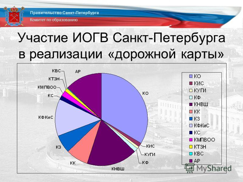 Участие ИОГВ Санкт-Петербурга в реализации «дорожной карты» Правительство Санкт-Петербурга Комитет по образованию