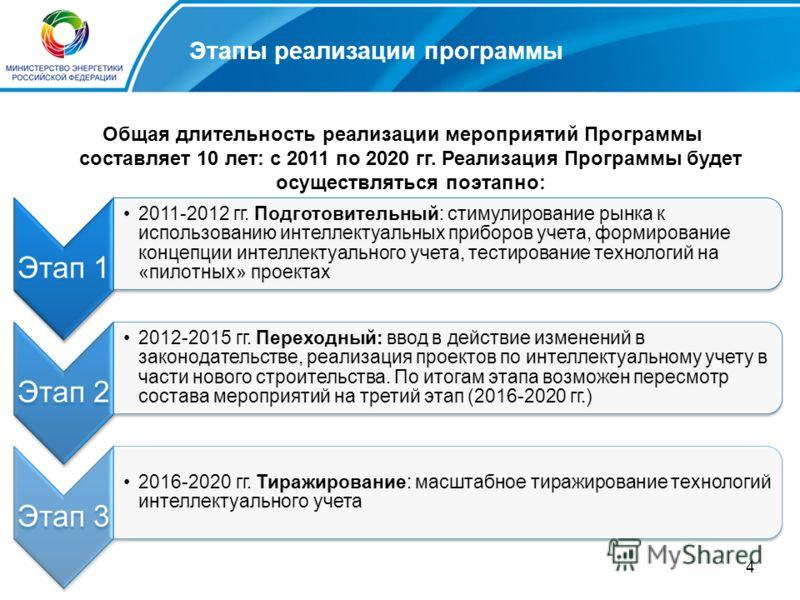 4 Этапы реализации программы Общая длительность реализации мероприятий Программы составляет 10 лет: с 2011 по 2020 гг. Реализация Программы будет осуществляться поэтапно: Этап 1 2011-2012 гг. Подготовительный: стимулирование рынка к использованию инт