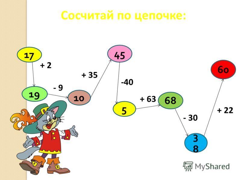 Сосчитай по цепочке: 17 19 10 45 5 68 60 3838 + 2 - 9 + 35 -40 + 63 - 30 + 22