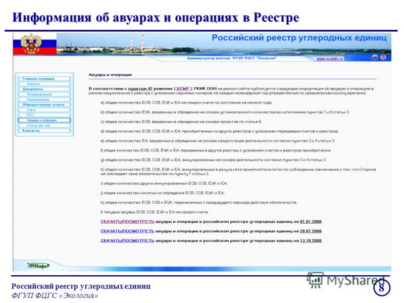 Информация об авуарах и операциях в Реестре Российский реестр углеродных единиц ФГУП ФЦГС «Экология» 8