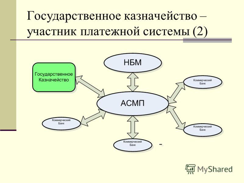 Государственное казначейство – участник платежной системы (2)