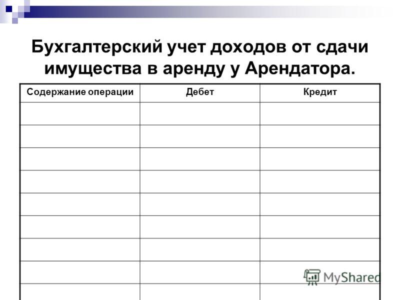 Бухгалтерский учет доходов от сдачи имущества в аренду у Арендатора. Содержание операцииДебетКредит