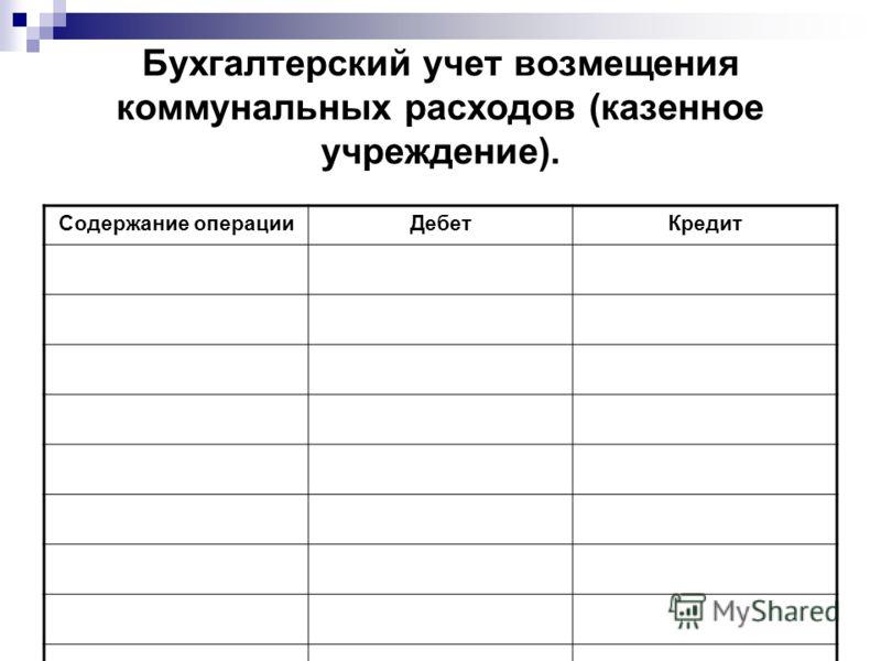 Бухгалтерский учет возмещения коммунальных расходов (казенное учреждение). Содержание операцииДебетКредит