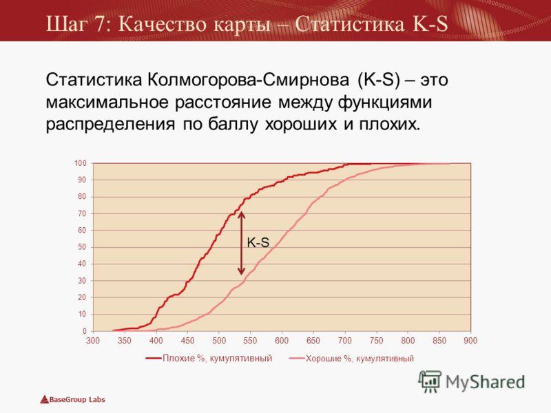BaseGroup Labs Шаг 7: Качество карты – Статистика K-S Статистика Колмогорова-Смирнова (K-S) – это максимальное расстояние между функциями распределения по баллу хороших и плохих. K-SK-S