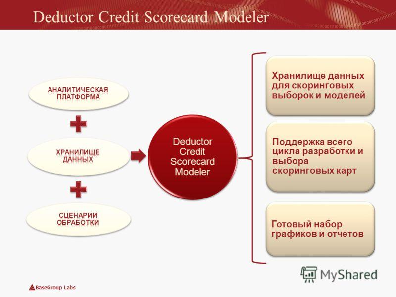 BaseGroup Labs Deductor Credit Scorecard Modeler Хранилище данных для скоринговых выборок и моделей Поддержка всего цикла разработки и выбора скоринговых карт Готовый набор графиков и отчетов