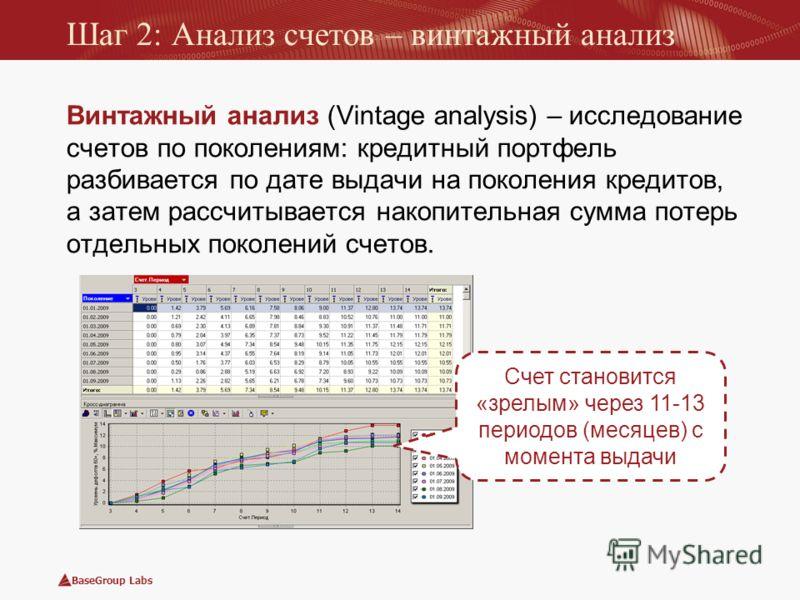 BaseGroup Labs Шаг 2: Анализ счетов – винтажный анализ Винтажный анализ (Vintage analysis) – исследование счетов по поколениям: кредитный портфель разбивается по дате выдачи на поколения кредитов, а затем рассчитывается накопительная сумма потерь отд