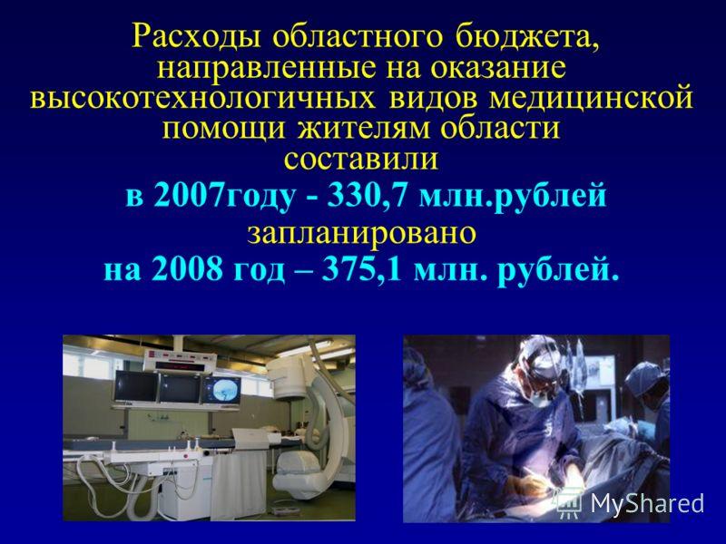 Расходы областного бюджета, направленные на оказание высокотехнологичных видов медицинской помощи жителям области составили в 2007году - 330,7 млн.рублей запланировано на 2008 год – 375,1 млн. рублей.