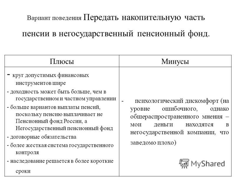 ПлюсыМинусы - круг допустимых финансовых инструментов шире - доходность может быть больше, чем в государственном и частном управлении - больше вариантов выплаты пенсий, поскольку пенсию выплачивает не Пенсионный фонд России, а Негосударственный пенси
