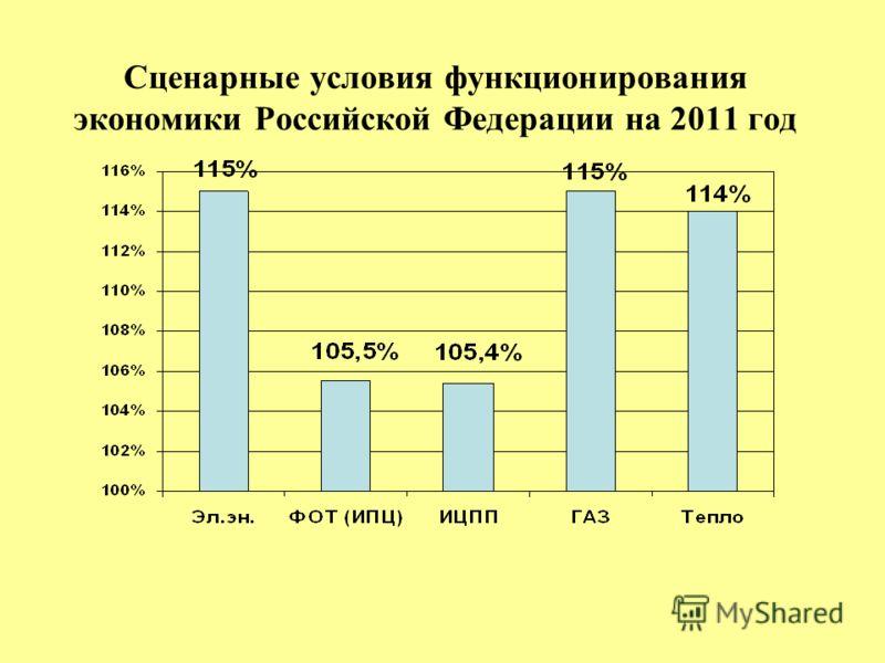Сценарные условия функционирования экономики Российской Федерации на 2011 год