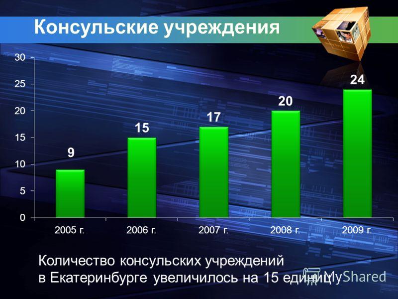 Количество консульских учреждений в Екатеринбурге увеличилось на 15 единиц