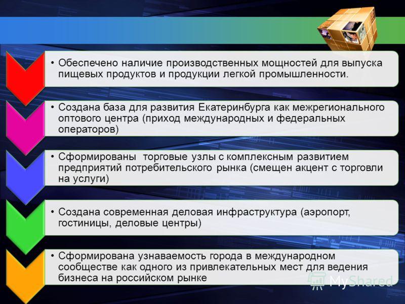 Обеспечено наличие производственных мощностей для выпуска пищевых продуктов и продукции легкой промышленности. Создана база для развития Екатеринбурга как межрегионального оптового центра (приход международных и федеральных операторов) Сформированы т