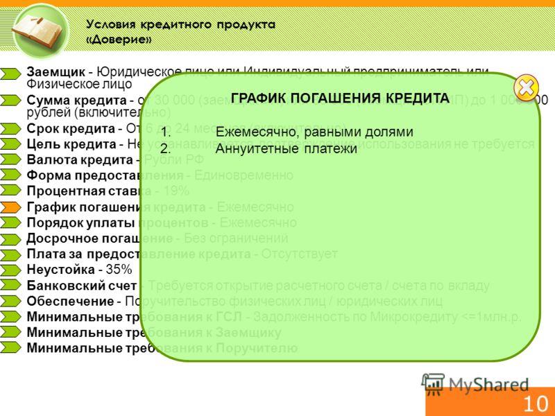 ОБРАЗЕЦ ПРЕЗЕНТАЦИИ Москва, 2009 10 Заемщик - Юридическое лицо или Индивидуальный предприниматель или Физическое лицо Сумма кредита - от 30 000 (заемщик ФЛ) или 80 000 (заемщик ЮП/ИП) до 1 000 000 рублей (включительно) Срок кредита - От 6 до 24 месяц